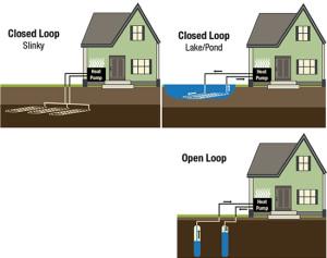 geothermal-heat-pump